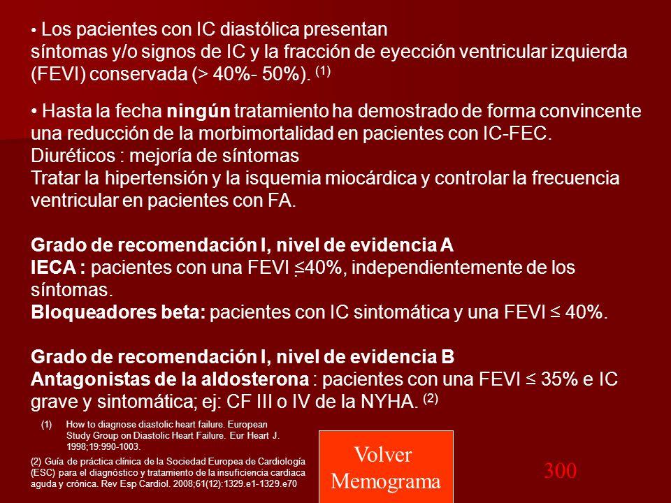 Otros factores de riesgo CV y comorbilidades La IC es un síndrome en el que los pacientes presentan síntomas de IC, típicamente disnea o fatiga tanto