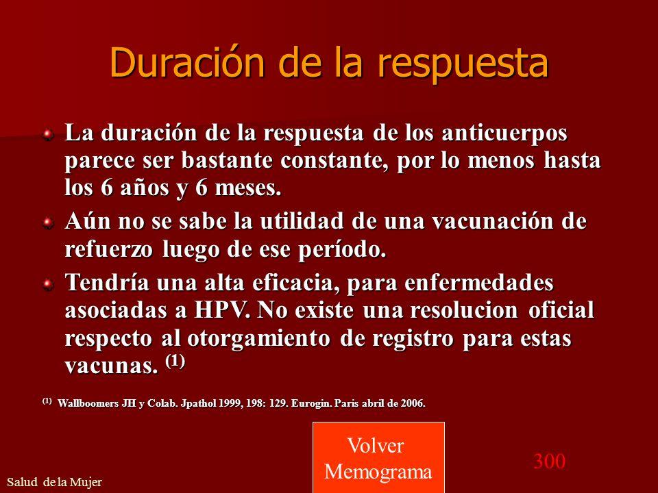 Indicaciones recomendadas Cuatrivalente 6, 11, 16 y 18 Entre 9 y 26 años Sin antecedente de infecciones HPV reconocidas ni en actividad Protege contra
