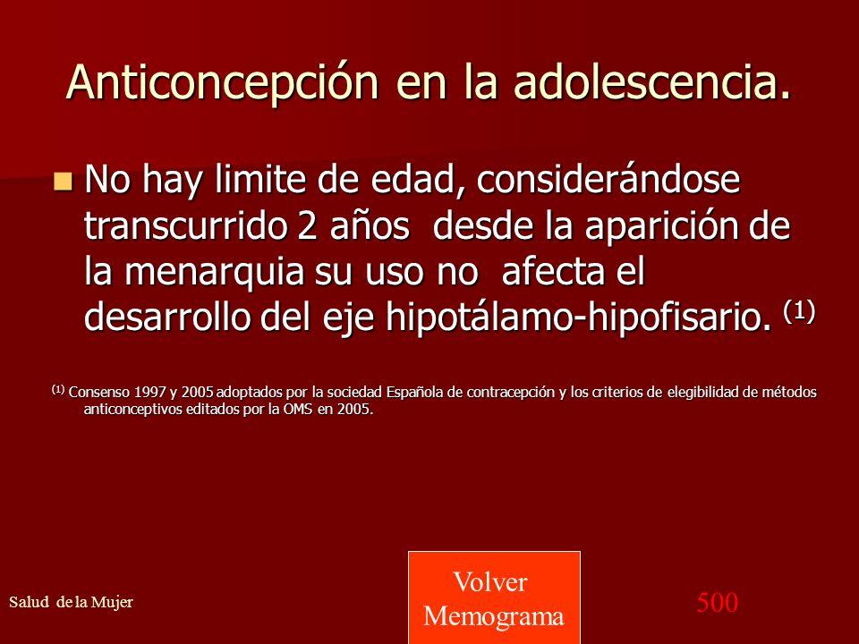 Salud de la Mujer 500 ¿Cuál es la edad adecuada del inicio de uso de Anticonceptivos orales en la adolescencia?