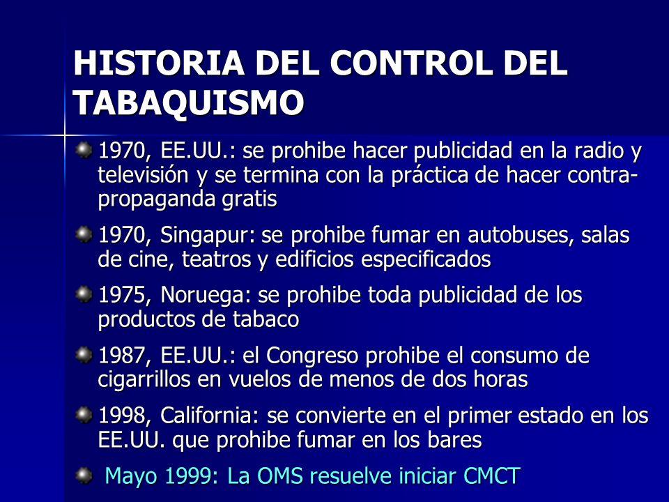 1970, EE.UU.: se prohibe hacer publicidad en la radio y televisión y se termina con la práctica de hacer contra- propaganda gratis 1970, Singapur: se
