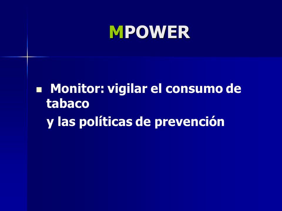MPOWER Monitor: vigilar el consumo de tabaco y las políticas de prevención