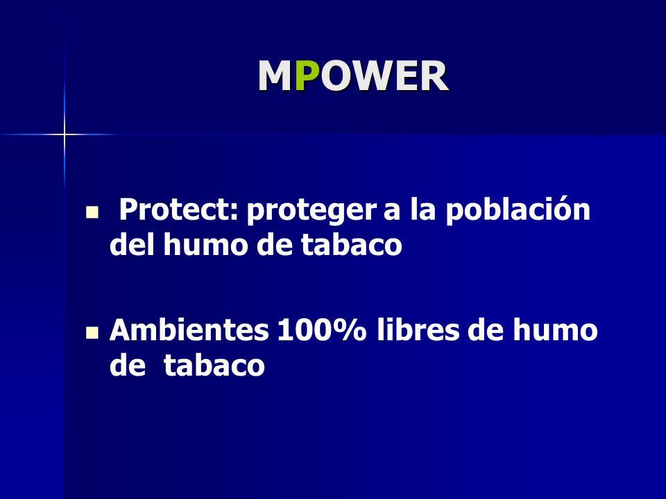 MPOWER Protect: proteger a la población del humo de tabaco Ambientes 100% libres de humo de tabaco