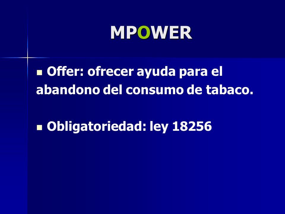 MPOWER Offer: ofrecer ayuda para el abandono del consumo de tabaco. Obligatoriedad: ley 18256
