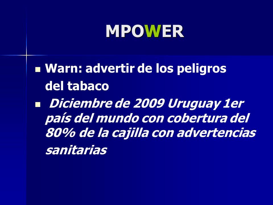 MPOWER Warn: advertir de los peligros del tabaco Diciembre de 2009 Uruguay 1er país del mundo con cobertura del 80% de la cajilla con advertencias san