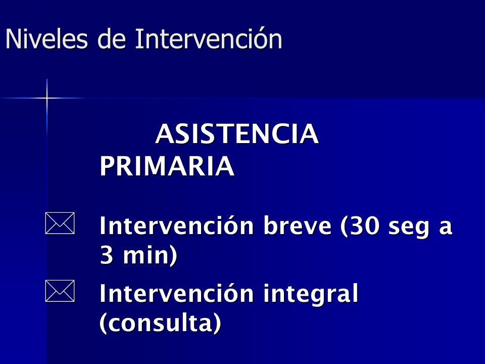 Niveles de Intervención ASISTENCIA PRIMARIA ASISTENCIA PRIMARIA Intervención breve (30 seg a 3 min) Intervención breve (30 seg a 3 min) Intervención i