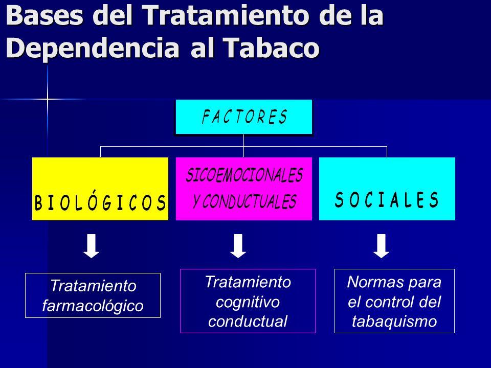 Bases del Tratamiento de la Dependencia al Tabaco Tratamiento farmacológico Tratamiento cognitivo conductual Normas para el control del tabaquismo
