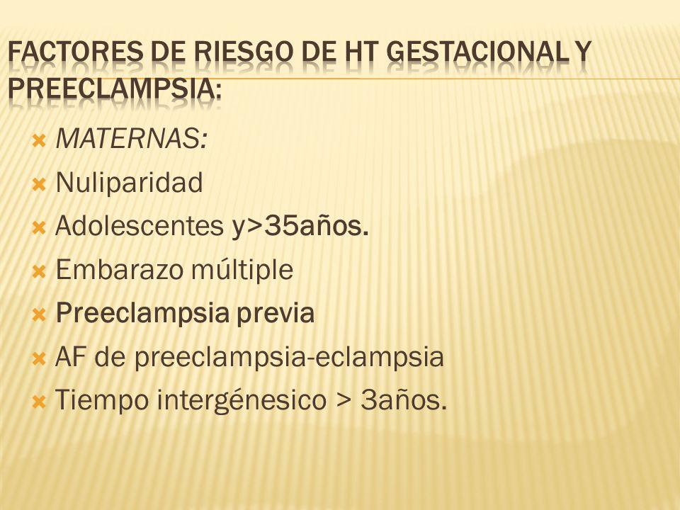 MATERNAS: Nuliparidad Adolescentes y>35años. Embarazo múltiple Preeclampsia previa AF de preeclampsia-eclampsia Tiempo intergénesico > 3años.