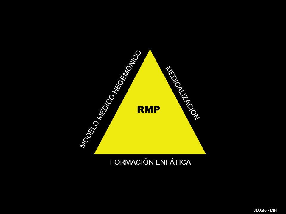 MODELO MÉDICO HEGEMÓNICO MEDICALIZACIÓN FORMACIÓN ENFÁTICA RMP JLGato - MIN