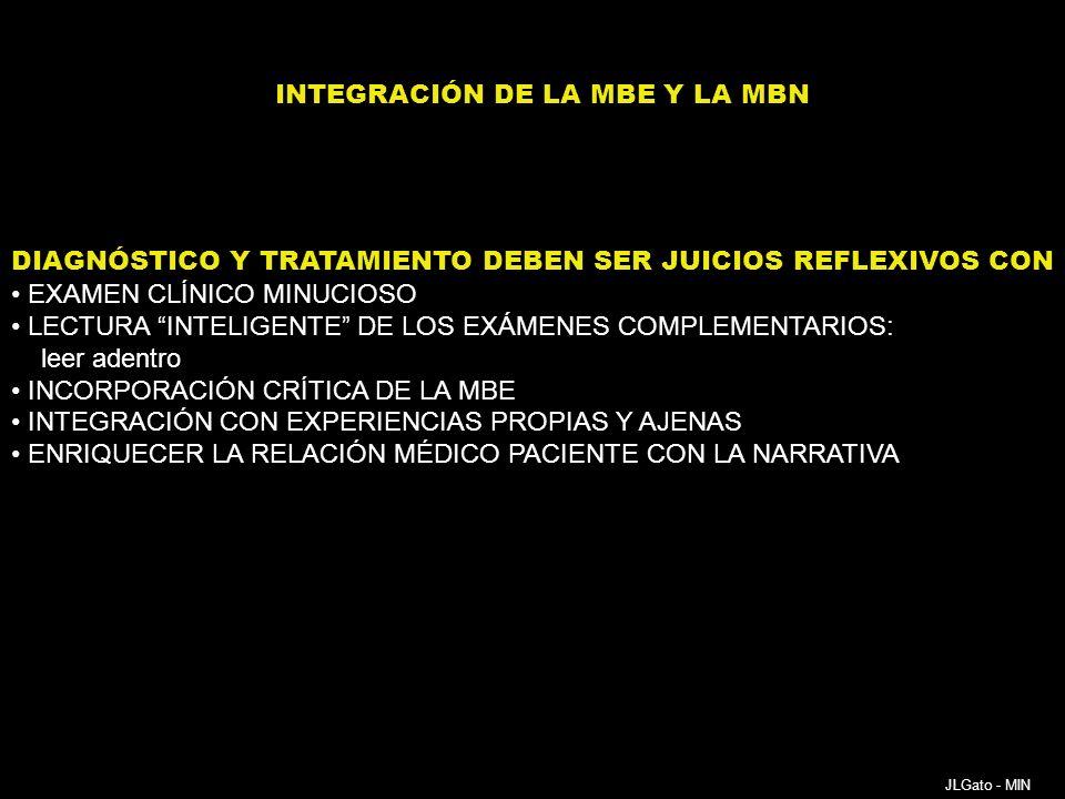 INTEGRACIÓN DE LA MBE Y LA MBN DIAGNÓSTICO Y TRATAMIENTO DEBEN SER JUICIOS REFLEXIVOS CON EXAMEN CLÍNICO MINUCIOSO LECTURA INTELIGENTE DE LOS EXÁMENES