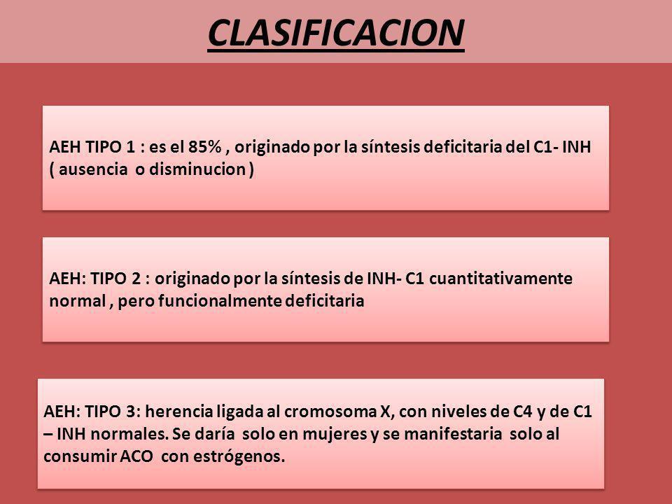 CLASIFICACION AEH TIPO 1 : es el 85%, originado por la síntesis deficitaria del C1- INH ( ausencia o disminucion ) AEH: TIPO 2 : originado por la sínt