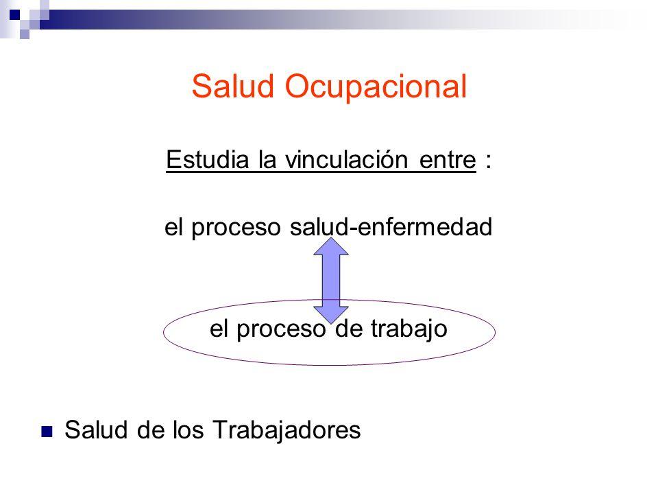 Salud Ocupacional Estudia la vinculación entre : el proceso salud-enfermedad el proceso de trabajo Salud de los Trabajadores