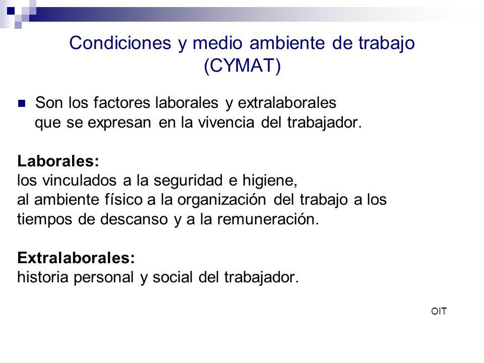 Condiciones y medio ambiente de trabajo (CYMAT) Son los factores laborales y extralaborales que se expresan en la vivencia del trabajador. Laborales: