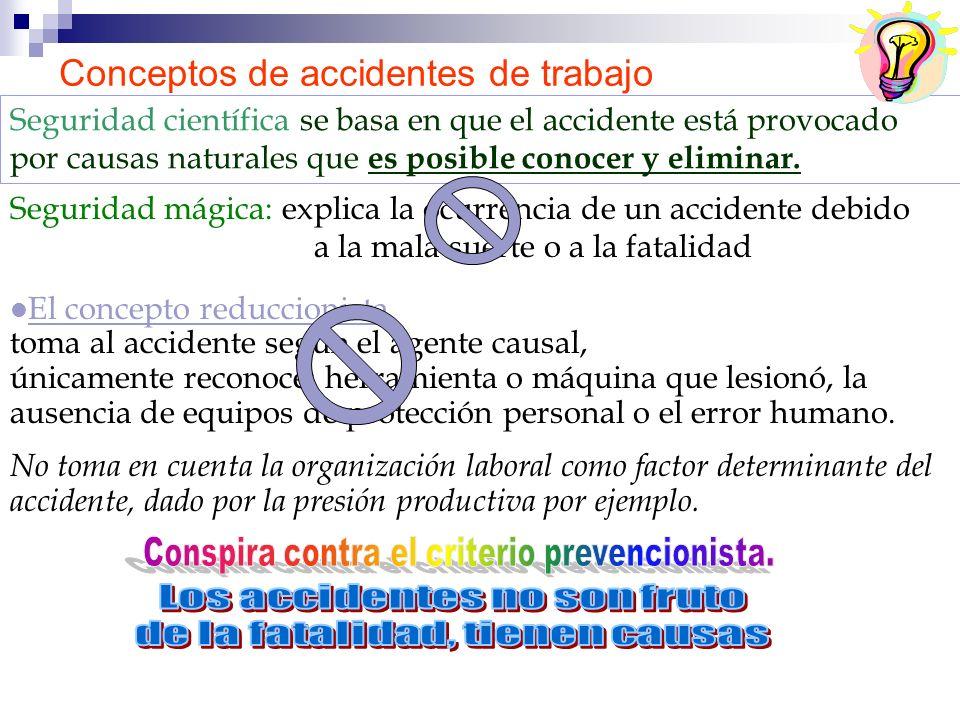 Conceptos de accidentes de trabajo Seguridad mágica: explica la ocurrencia de un accidente debido a la mala suerte o a la fatalidad Seguridad científi