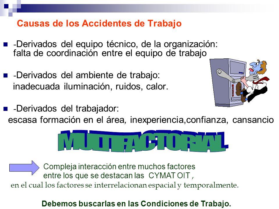 Causas de los Accidentes de Trabajo - Derivados del equipo técnico, de la organización: falta de coordinación entre el equipo de trabajo - Derivados d