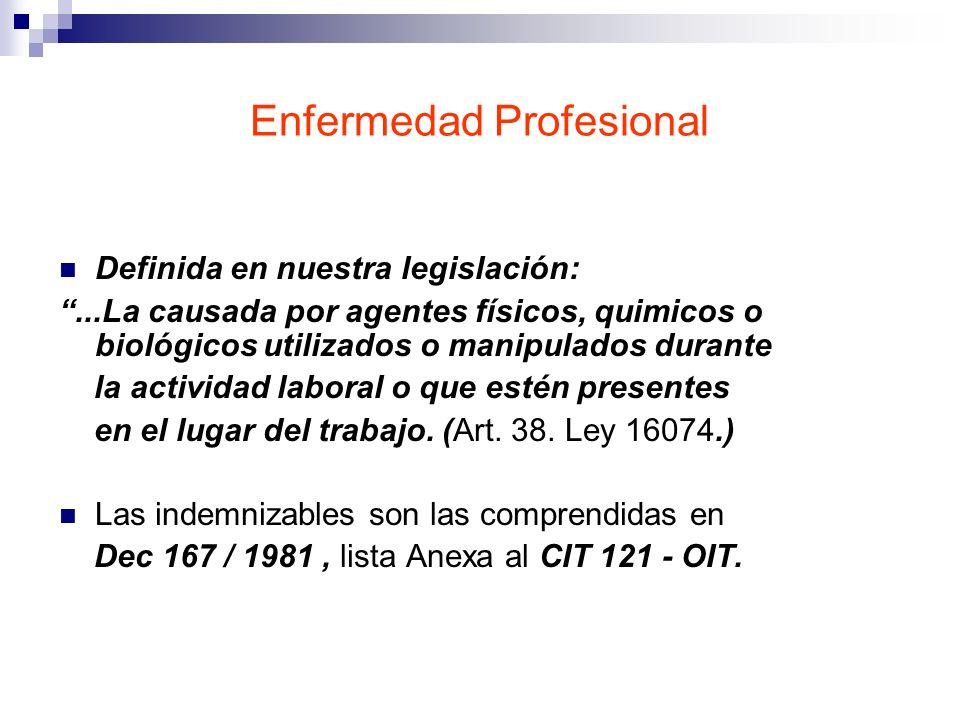 Enfermedad Profesional Definida en nuestra legislación:...La causada por agentes físicos, quimicos o biológicos utilizados o manipulados durante la ac