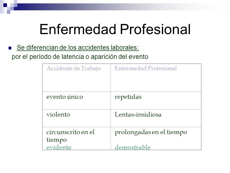 Enfermedad Profesional Se diferencian de los accidentes laborales: por el período de latencia o aparición del evento Accidente de TrabajoEnfermedad Pr