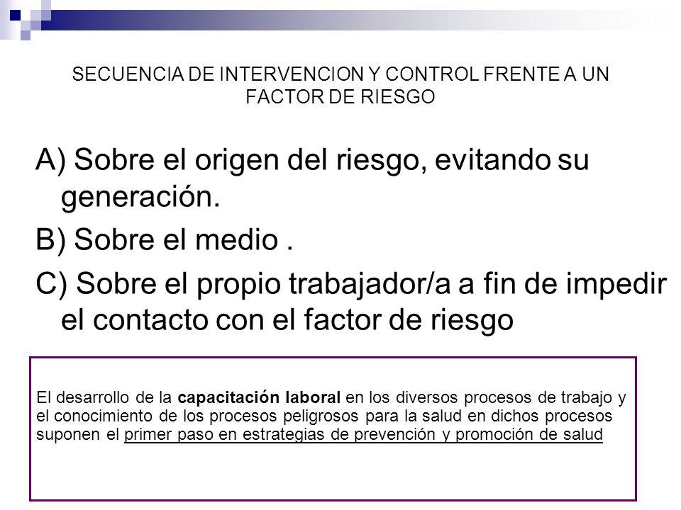 SECUENCIA DE INTERVENCION Y CONTROL FRENTE A UN FACTOR DE RIESGO A) Sobre el origen del riesgo, evitando su generación. B) Sobre el medio. C) Sobre el