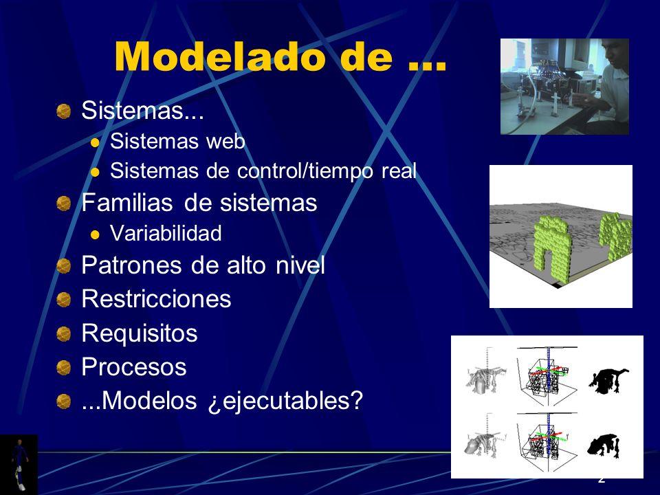 2 Modelado de... Sistemas... Sistemas web Sistemas de control/tiempo real Familias de sistemas Variabilidad Patrones de alto nivel Restricciones Requi