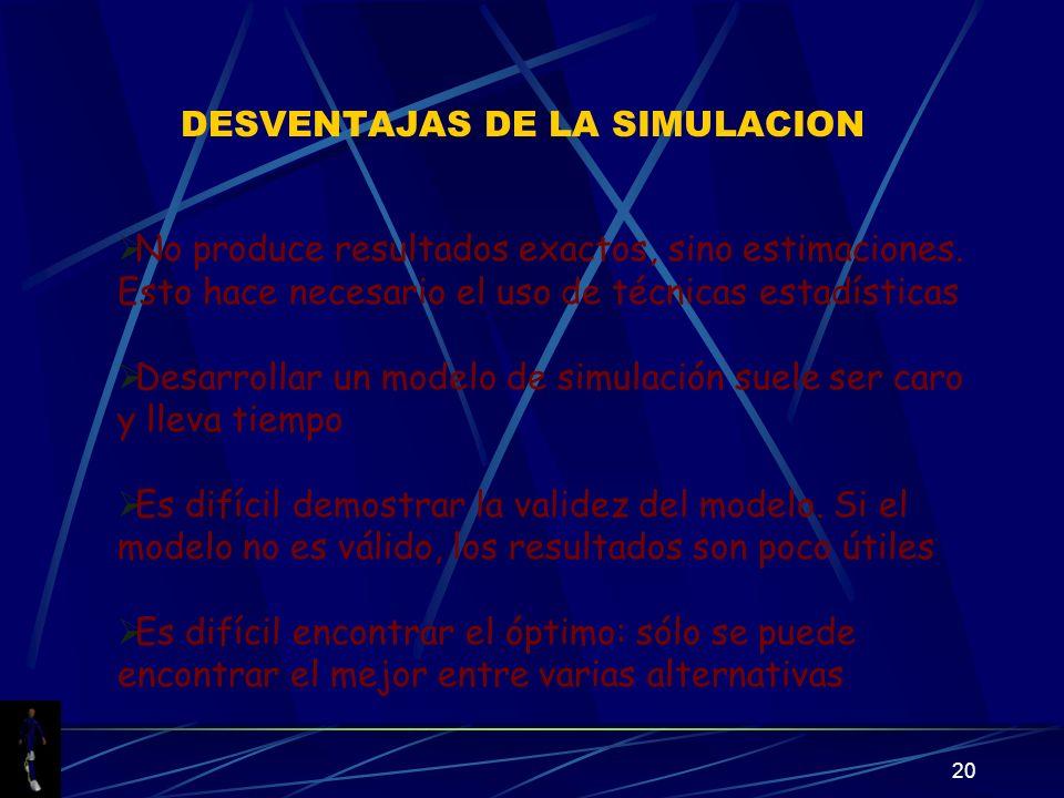 20 DESVENTAJAS DE LA SIMULACION No produce resultados exactos, sino estimaciones.