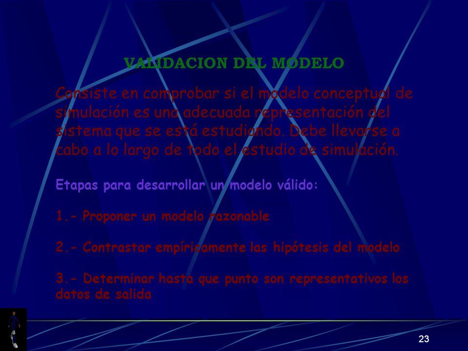 23 Consiste en comprobar si el modelo conceptual de simulación es una adecuada representación del sistema que se está estudiando.