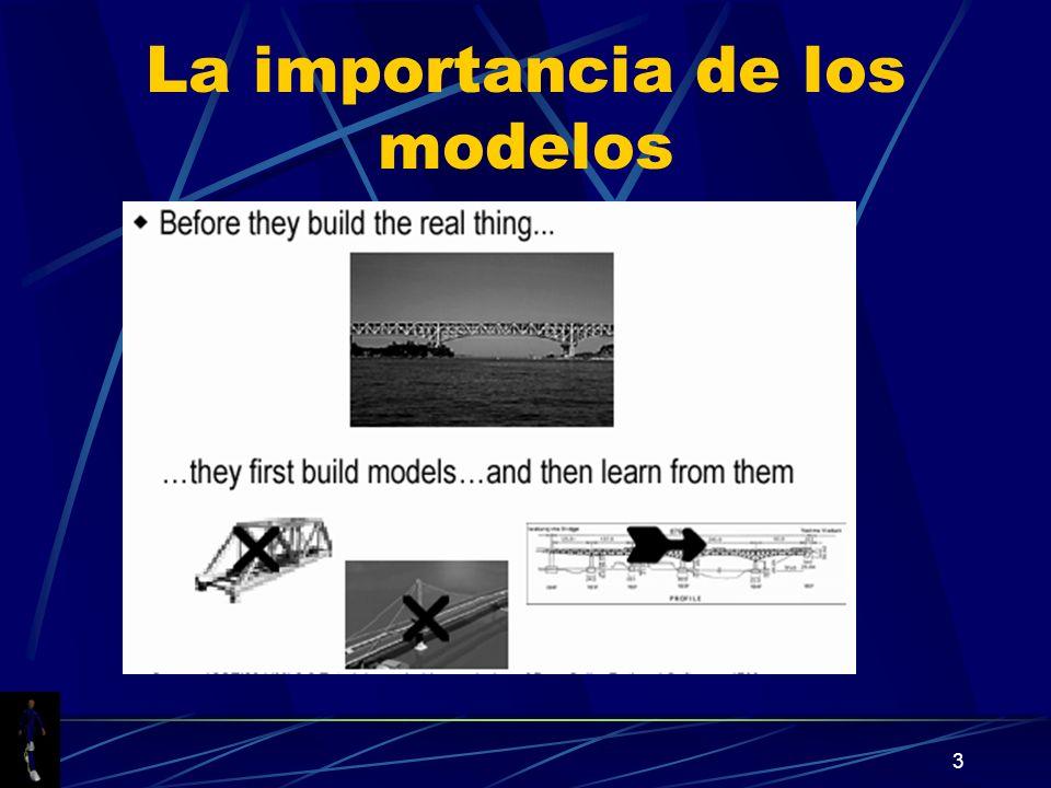 3 La importancia de los modelos