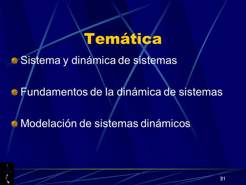 31 Temática Sistema y dinámica de sistemas Fundamentos de la dinámica de sistemas Modelación de sistemas dinámicos