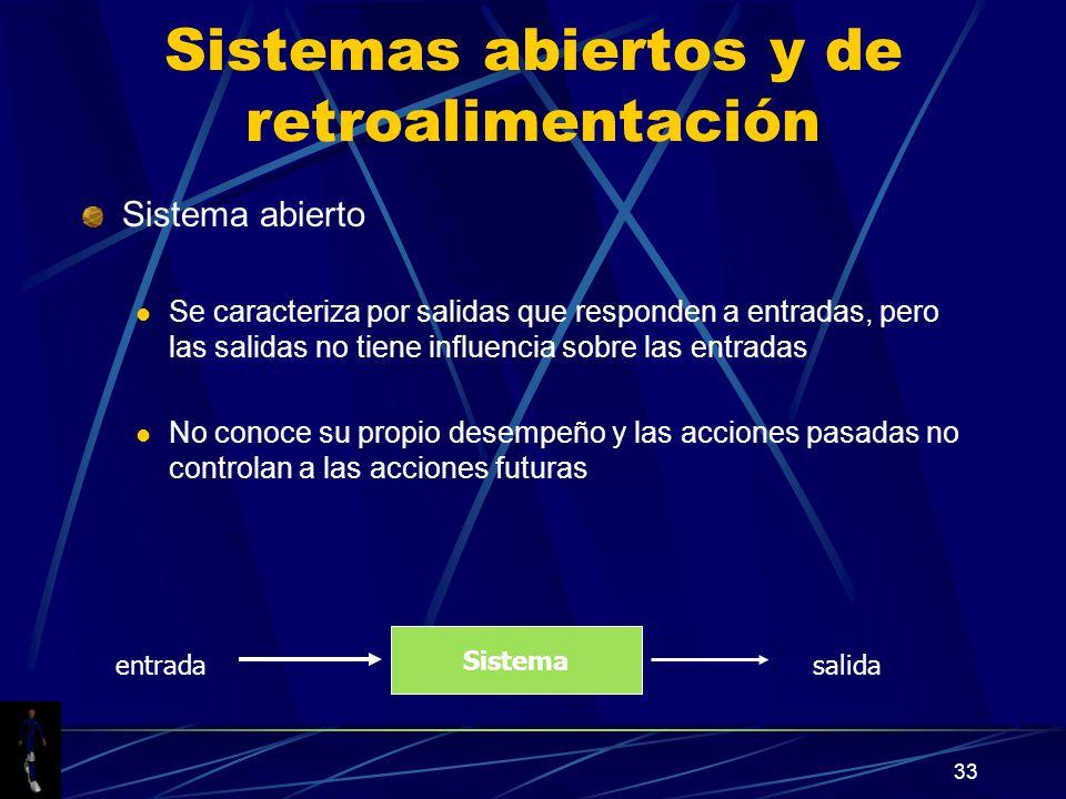33 Sistemas abiertos y de retroalimentación Sistema abierto Se caracteriza por salidas que responden a entradas, pero las salidas no tiene influencia