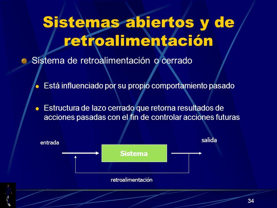 34 Sistemas abiertos y de retroalimentación Sistema de retroalimentación o cerrado Está influenciado por su propio comportamiento pasado Estructura de