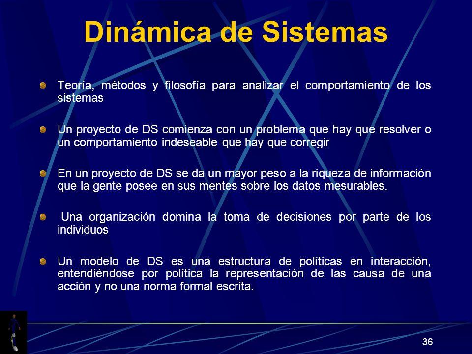 36 Teoría, métodos y filosofía para analizar el comportamiento de los sistemas Un proyecto de DS comienza con un problema que hay que resolver o un co