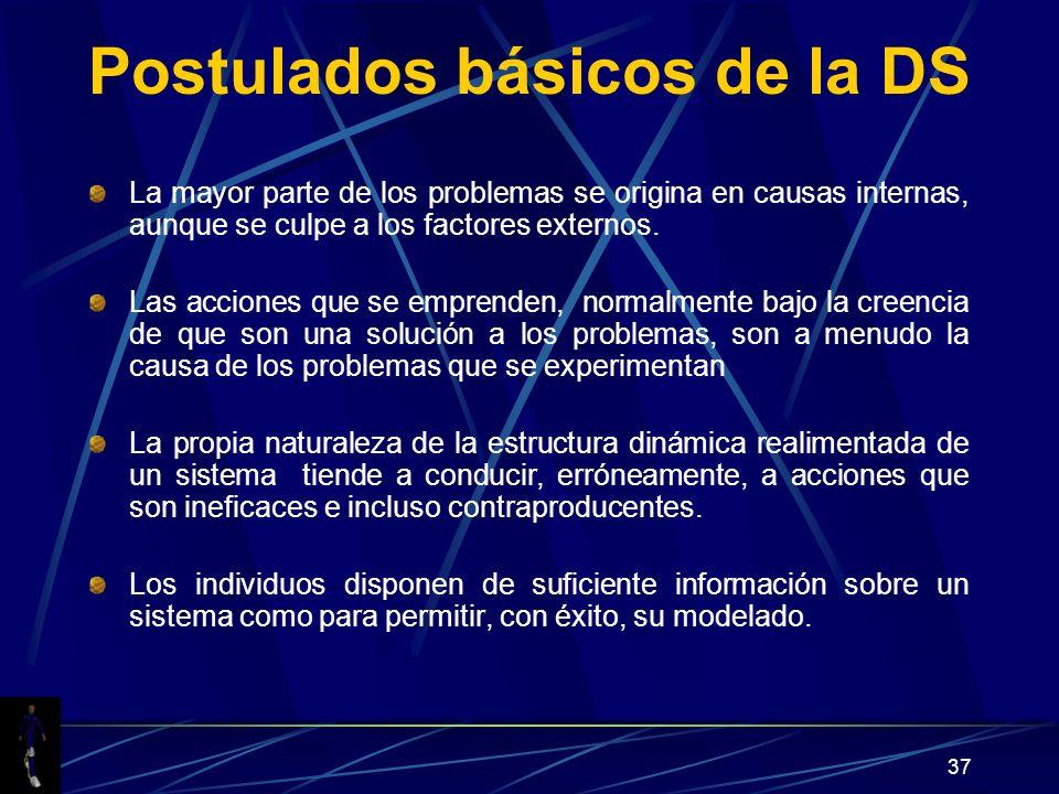37 La mayor parte de los problemas se origina en causas internas, aunque se culpe a los factores externos.