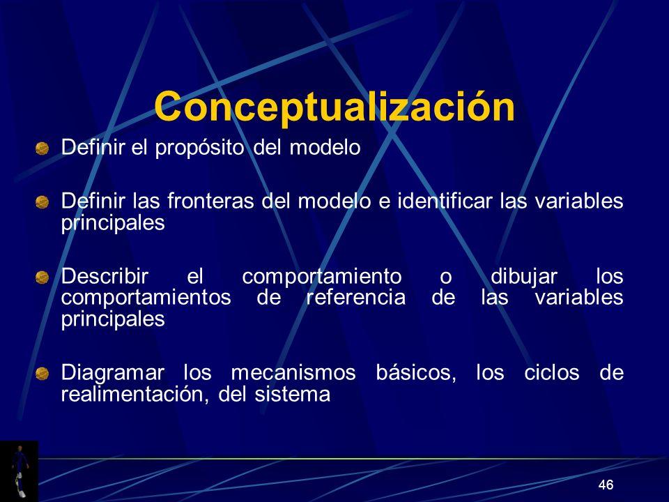 46 Conceptualización Definir el propósito del modelo Definir las fronteras del modelo e identificar las variables principales Describir el comportamiento o dibujar los comportamientos de referencia de las variables principales Diagramar los mecanismos básicos, los ciclos de realimentación, del sistema