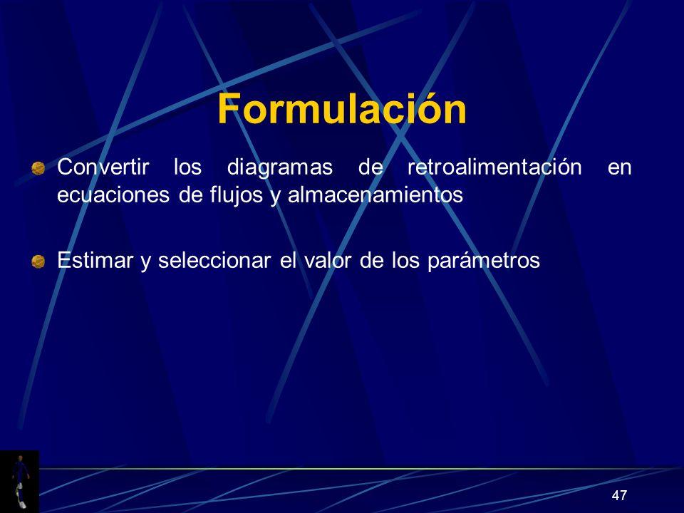 47 Formulación Convertir los diagramas de retroalimentación en ecuaciones de flujos y almacenamientos Estimar y seleccionar el valor de los parámetros