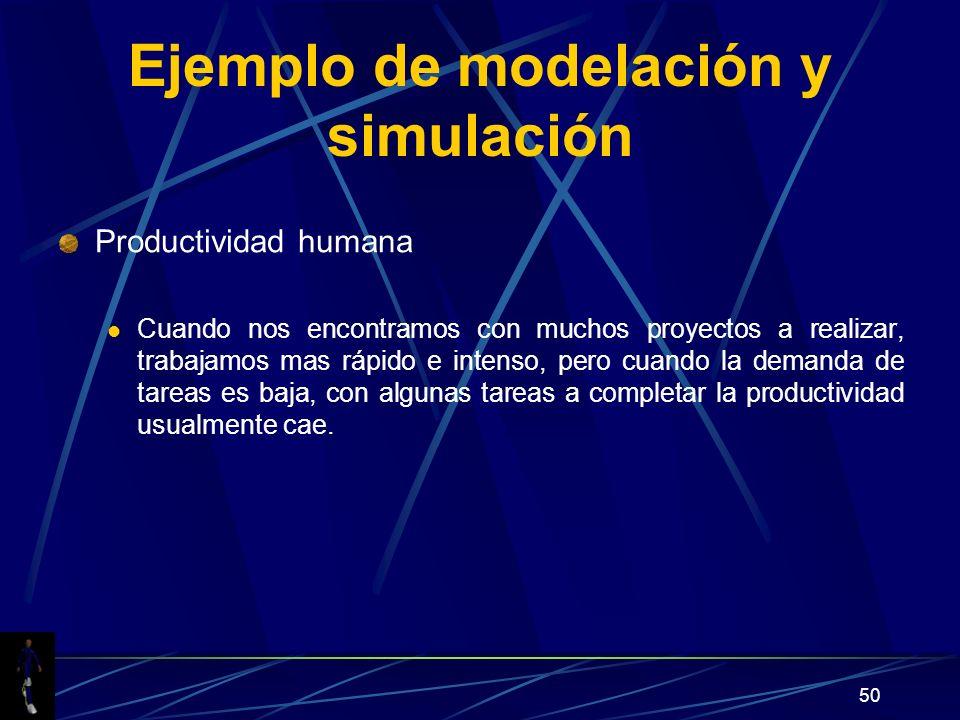 50 Ejemplo de modelación y simulación Productividad humana Cuando nos encontramos con muchos proyectos a realizar, trabajamos mas rápido e intenso, pe