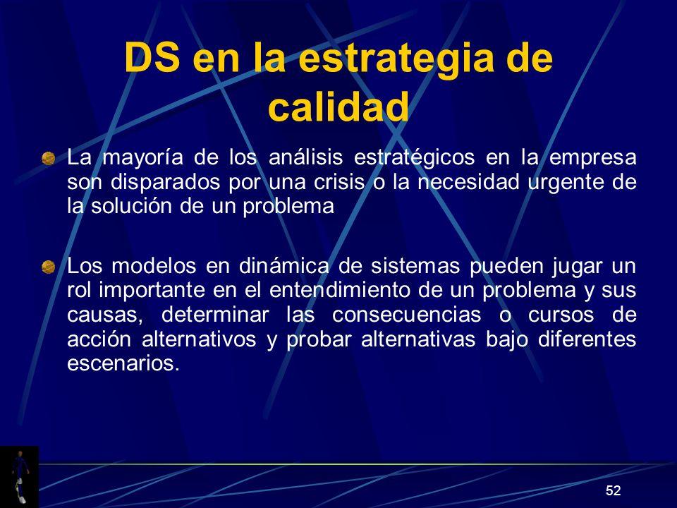 52 DS en la estrategia de calidad La mayoría de los análisis estratégicos en la empresa son disparados por una crisis o la necesidad urgente de la sol