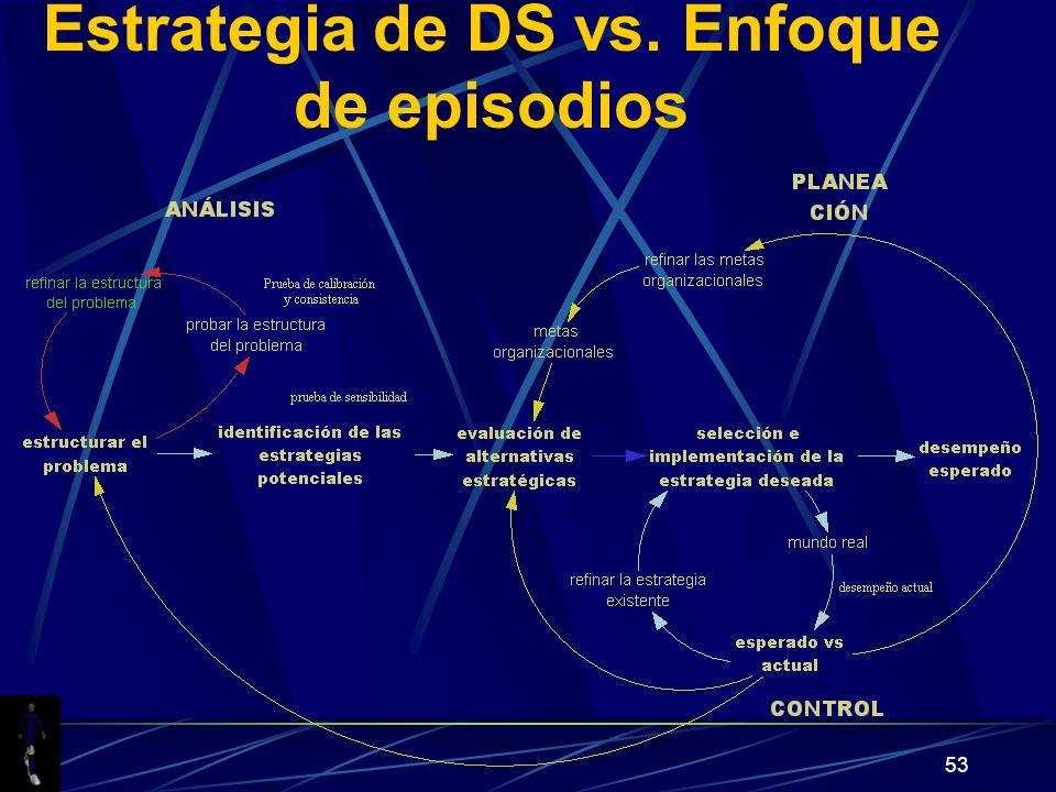 53 Estrategia de DS vs. Enfoque de episodios