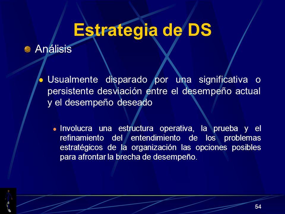 54 Estrategia de DS Análisis Usualmente disparado por una significativa o persistente desviación entre el desempeño actual y el desempeño deseado Involucra una estructura operativa, la prueba y el refinamiento del entendimiento de los problemas estratégicos de la organización las opciones posibles para afrontar la brecha de desempeño.