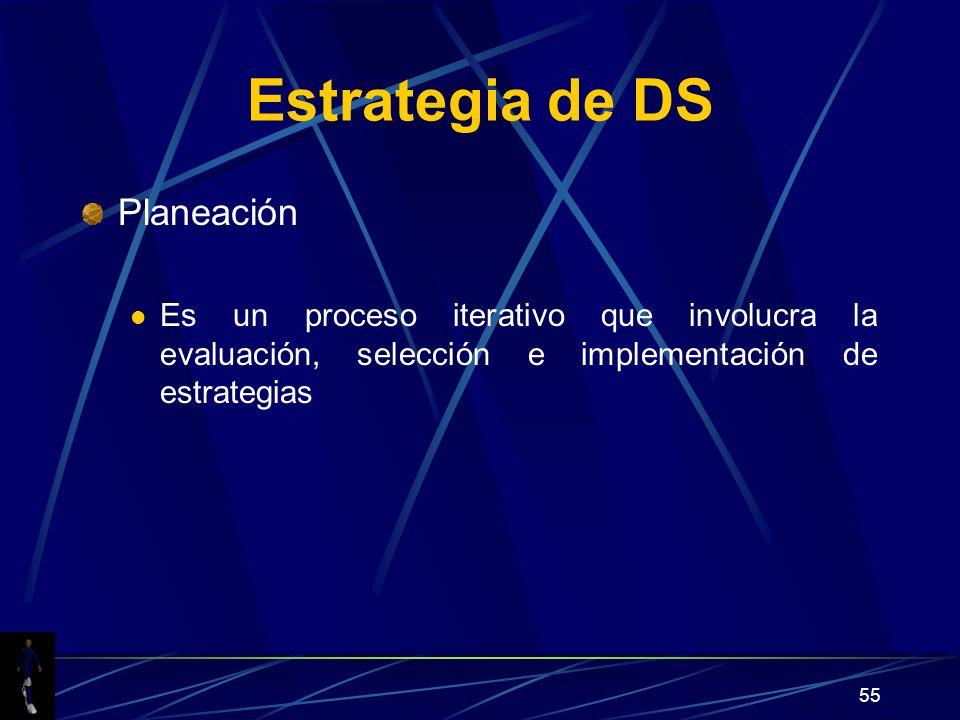 55 Estrategia de DS Planeación Es un proceso iterativo que involucra la evaluación, selección e implementación de estrategias