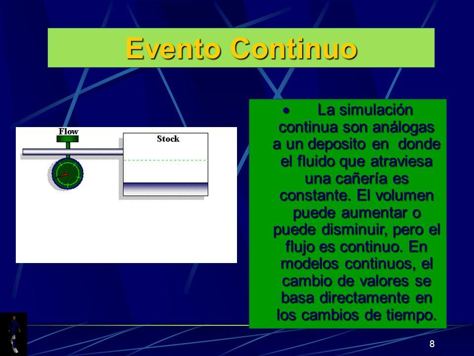 8 Evento Continuo La simulación continua son análogas a un deposito en donde el fluido que atraviesa una cañería es constante. El volumen puede aument