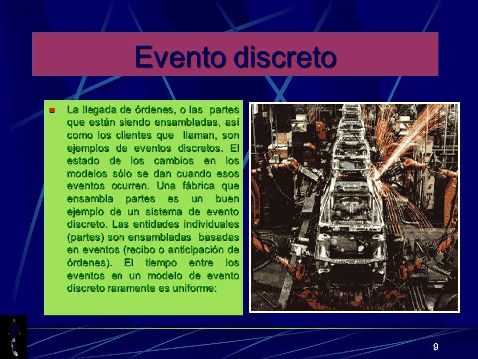 9 Evento discreto La llegada de órdenes, o las partes que están siendo ensambladas, así como los clientes que llaman, son ejemplos de eventos discretos.