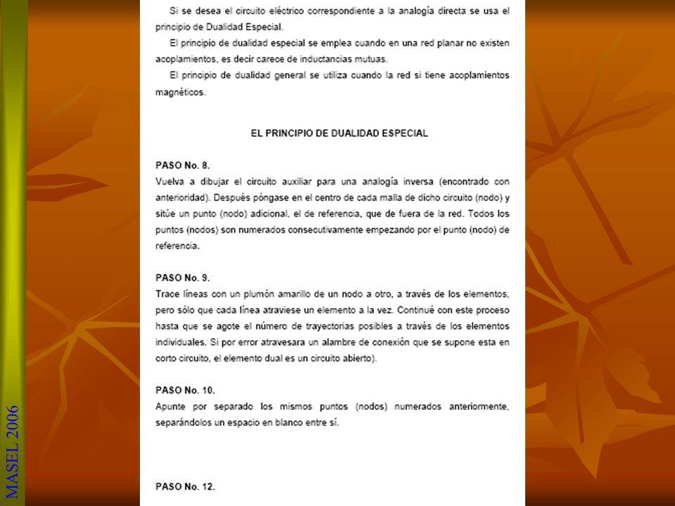 MASEL 2006 METODOLOGIA PARA ANALOGIAS ELECTRICAS