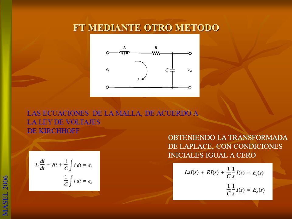 Ei(s) + 1/(s 2 LC+ sR) -Eo(s) MULTIPLICANDO AMBOS BLOQUES Ei(s) Eo(s) APLICANDO REDUCCION DE BLOQUES Eo(s) FUNCION DE TRANSFERENCIA DEL CIRCUITO RLC