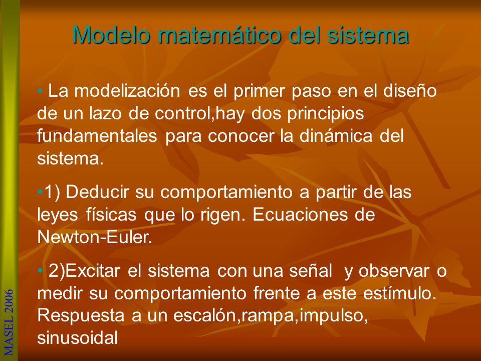 MASEL 2006 Modelo matemático del sistema La modelización es el primer paso en el diseño de un lazo de control,hay dos principios fundamentales para conocer la dinámica del sistema.
