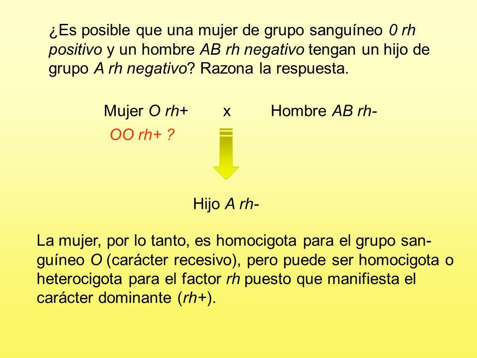 Mujer O rh+ x Hombre AB rh- Hijo A rh- Los individuos que manifiestan los caracteres recesivos son necesariamente homocigotos para dicho carácter. En