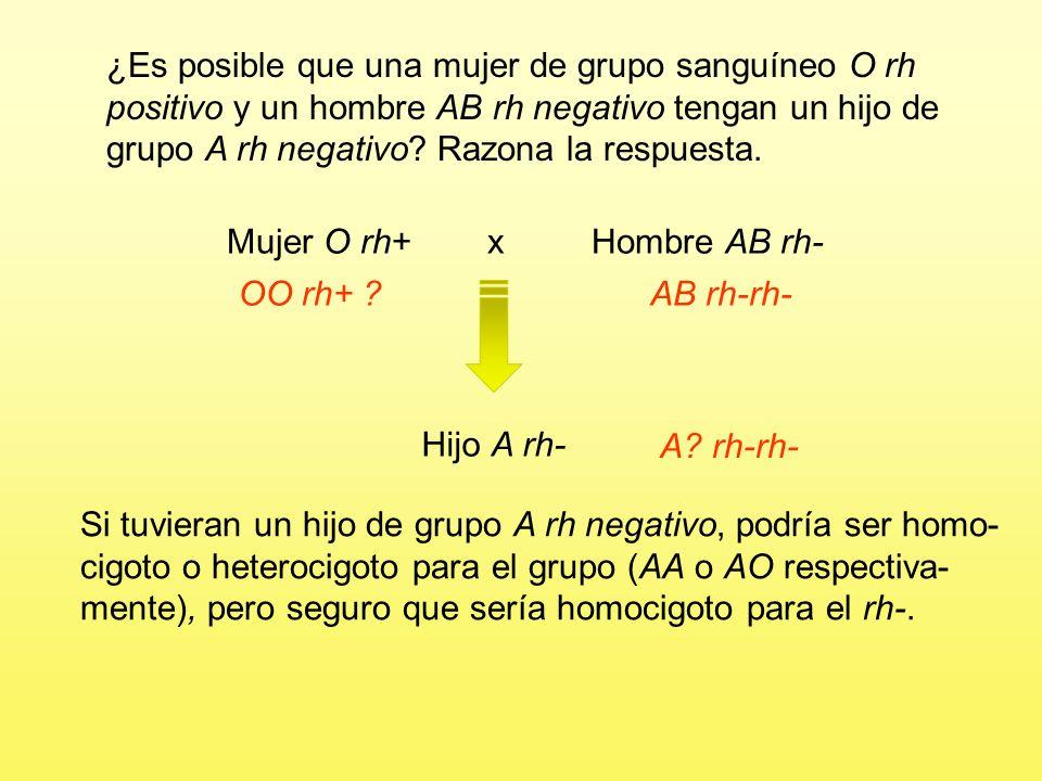 Mujer O rh+ x Hombre AB rh- OO rh+ ? Hijo A rh- El hombre, en cambio, es heterocigoto para el grupo san- guíneo AB, ya que A y B son codominantes y és