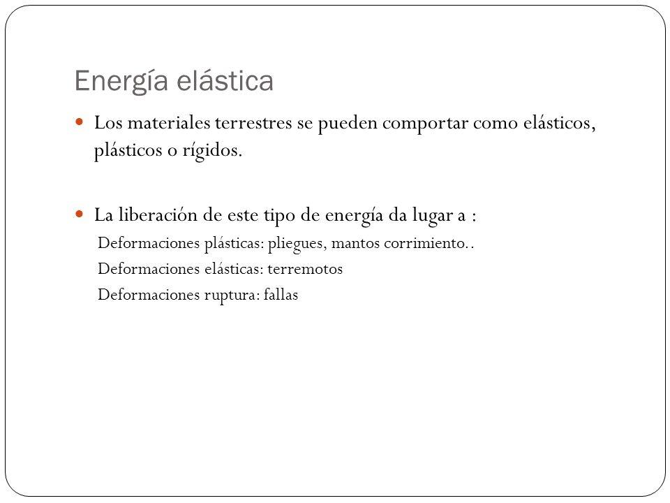 Energía elástica Los materiales terrestres se pueden comportar como elásticos, plásticos o rígidos. La liberación de este tipo de energía da lugar a :