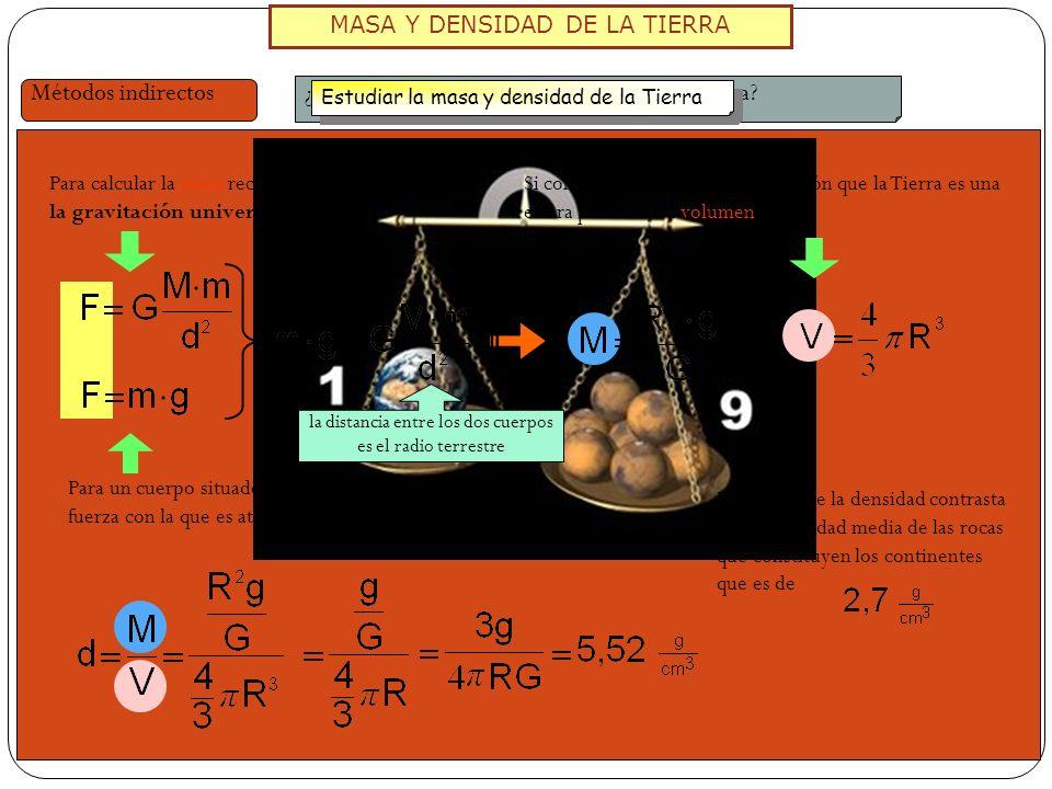 MASA Y DENSIDAD DE LA TIERRA Métodos indirectos¿Cómo medir la masa y la densidad de la Tierra? Para un cuerpo situado en la superficie terrestre F es