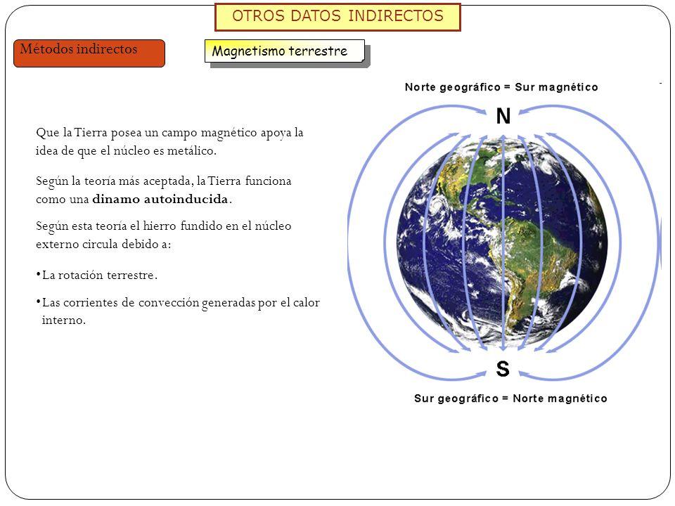 OTROS DATOS INDIRECTOS Métodos indirectos Magnetismo terrestre Que la Tierra posea un campo magnético apoya la idea de que el núcleo es metálico. Segú