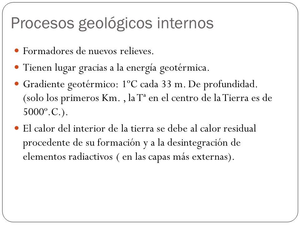 Procesos geológicos internos Formadores de nuevos relieves. Tienen lugar gracias a la energía geotérmica. Gradiente geotérmico: 1ºC cada 33 m. De prof