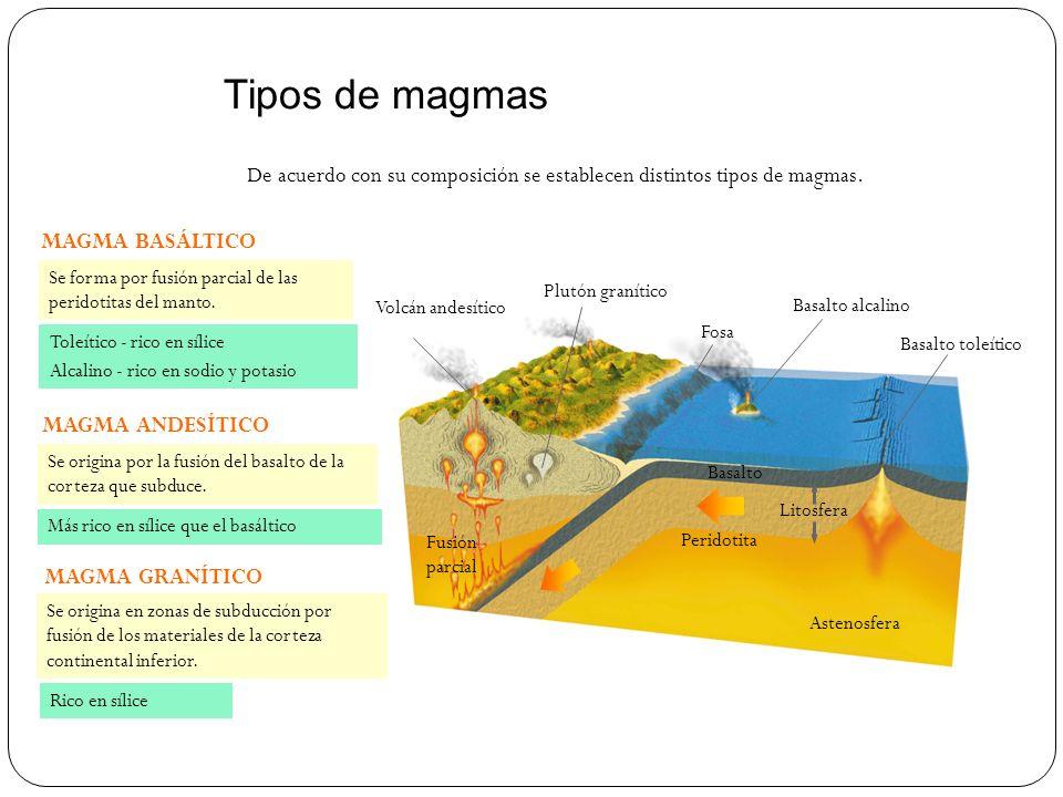 Tipos de magmas De acuerdo con su composición se establecen distintos tipos de magmas. MAGMA BASÁLTICO MAGMA ANDESÍTICO MAGMA GRANÍTICO Se forma por f