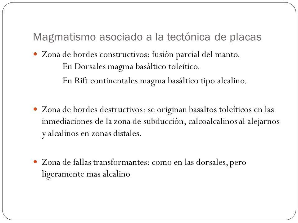 Magmatismo asociado a la tectónica de placas Zona de bordes constructivos: fusión parcial del manto. En Dorsales magma basáltico toleítico. En Rift co